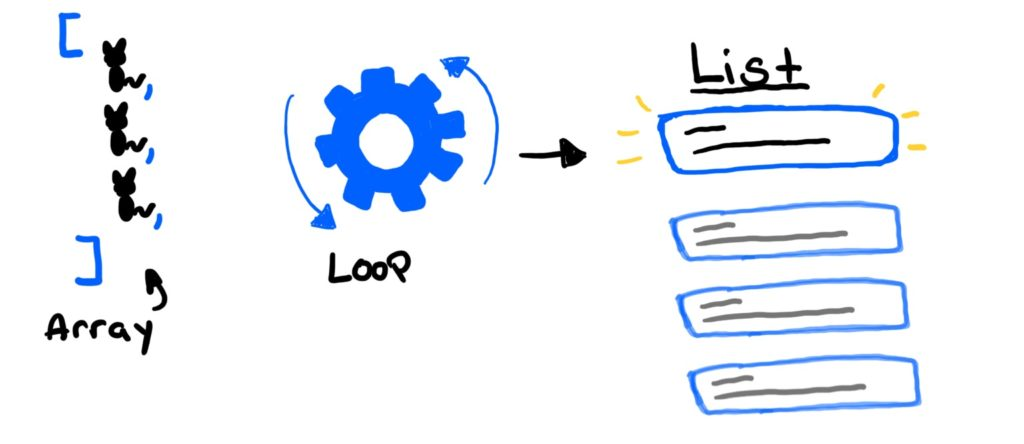 react render loop concept