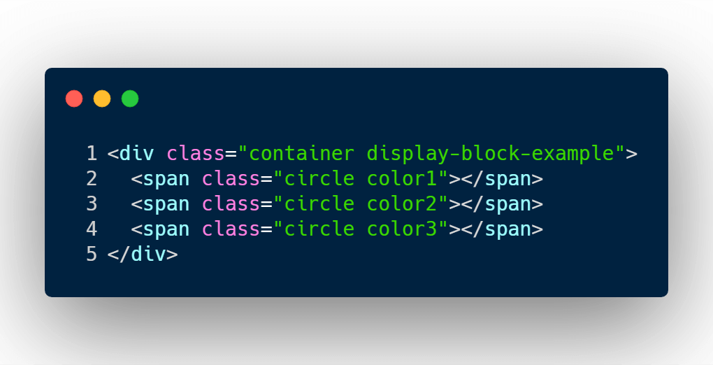 Display block span elements HTML structure