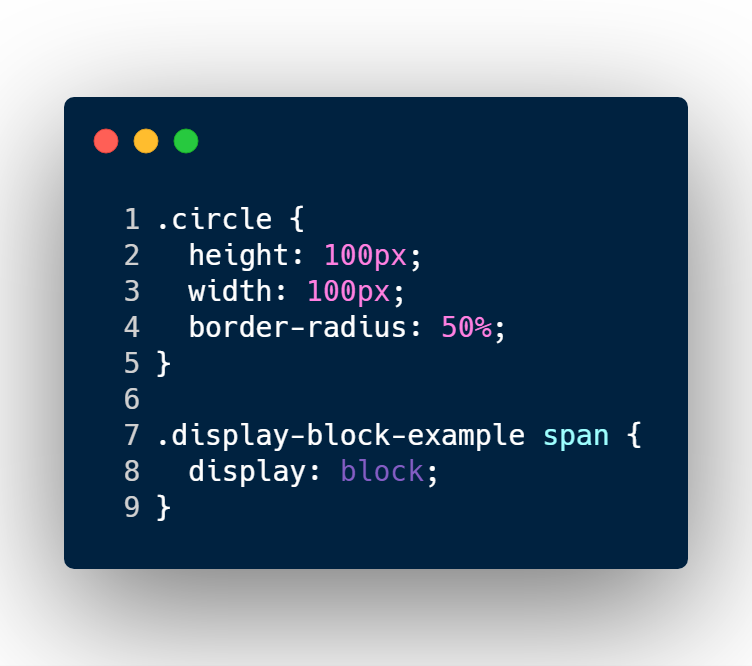 CSS code converts span element into block element type