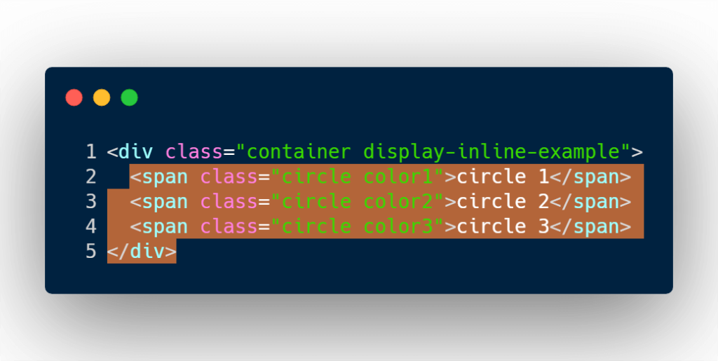 display inline circles HTML structure