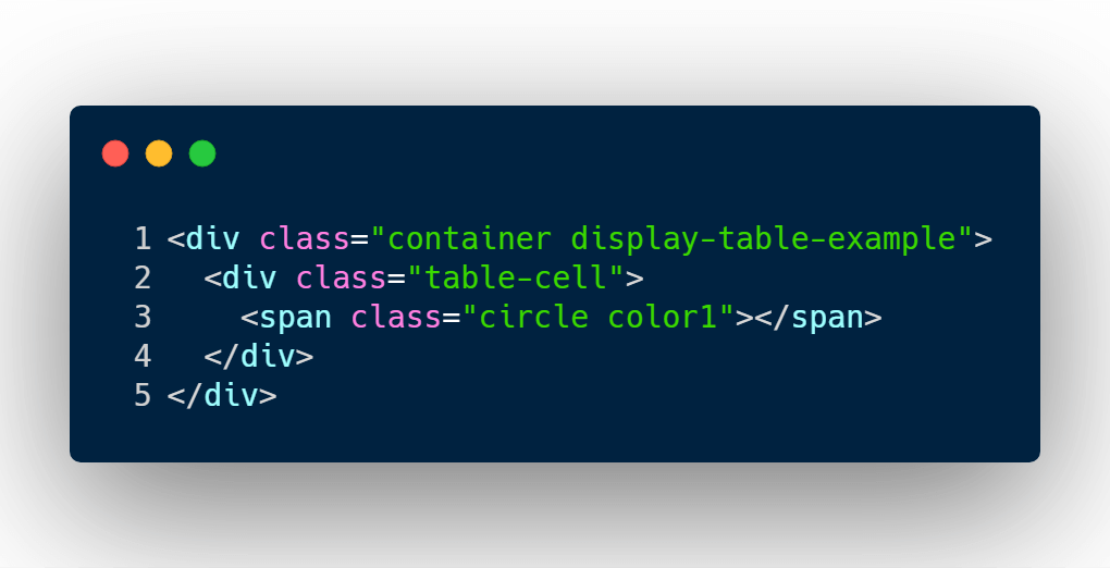 display table div HTML structure