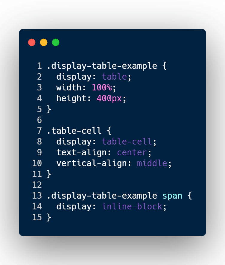 display table and table cell CSS code