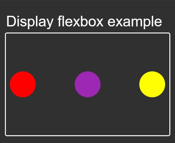 flexbox evenly distributing space in between div elements