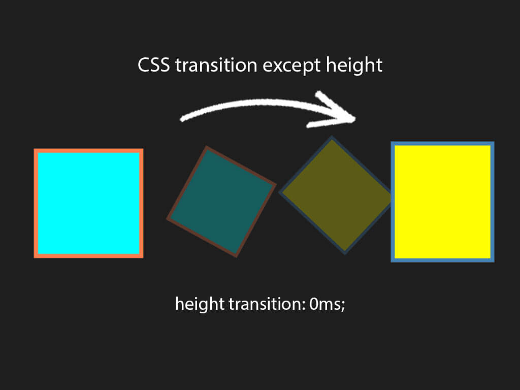 1 easy step to add CSS transition all except 1 or mutliple