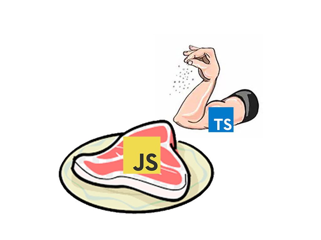 TypeScript layer on top of JavaScript