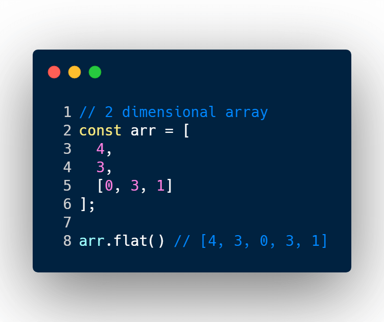 Flattening 2 dimensional array with Array.flat()